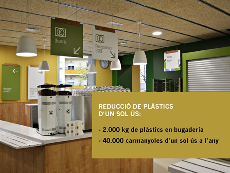 La nova cafeteria de l'hospital promou l'eliminació de plàstics.